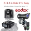 Godox X1T-S Auto TTL 2.4Ghz Wireless Trigger TX for Sony Flash speedlite ตัวส่งแฟลชไร้สายแบบออโต้ thumbnail 2